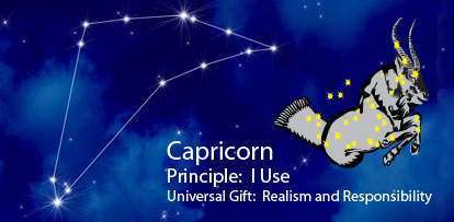 Capricorn Constellation used with your Daily Capricorn Horoscope
